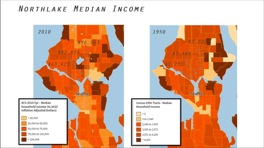 Northlake Census Comparison: Median Income