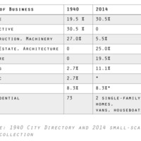 Chart of Business Types .png